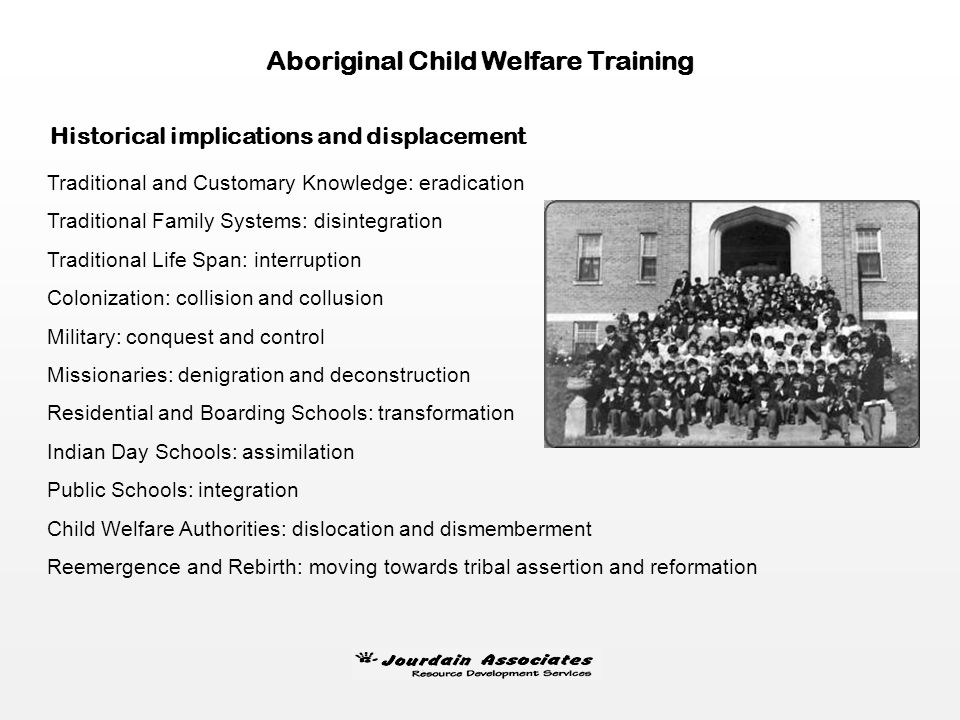 BIMATIZWIN: traditional knowledge and human development Aboriginal Child Welfare Training BIMATIZWIN describes anything that the Anishinabe does and c