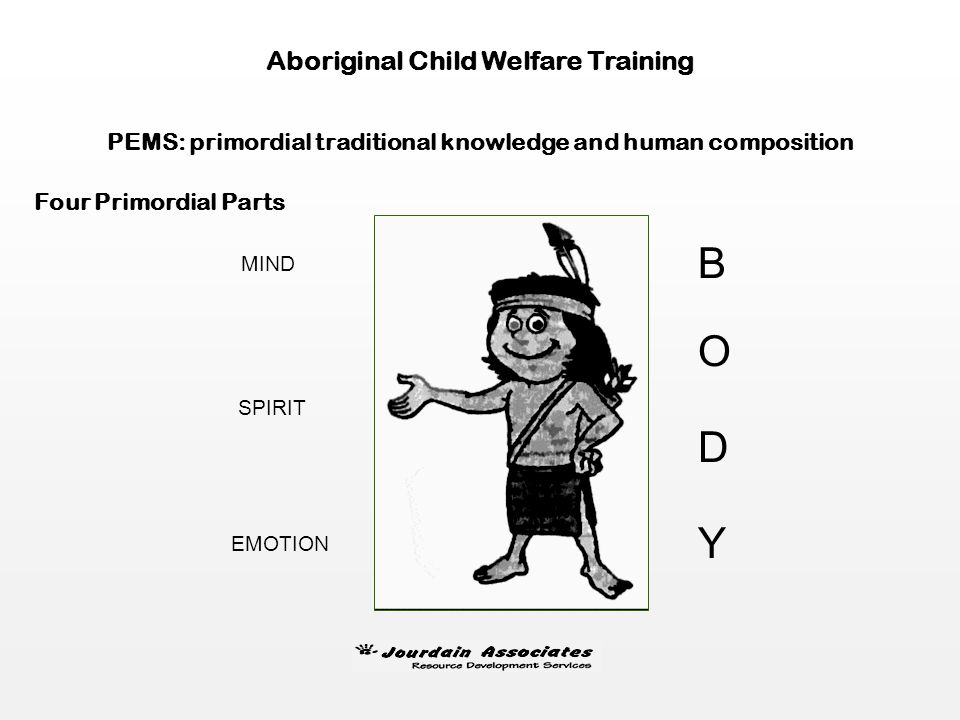 BIMATIZWIN: traditional knowledge and human development Aboriginal Child Welfare Training BIMATIZWIN describes anything that the Anishinabe does and completes throughout their life span (the time they spend on Mother Earth).