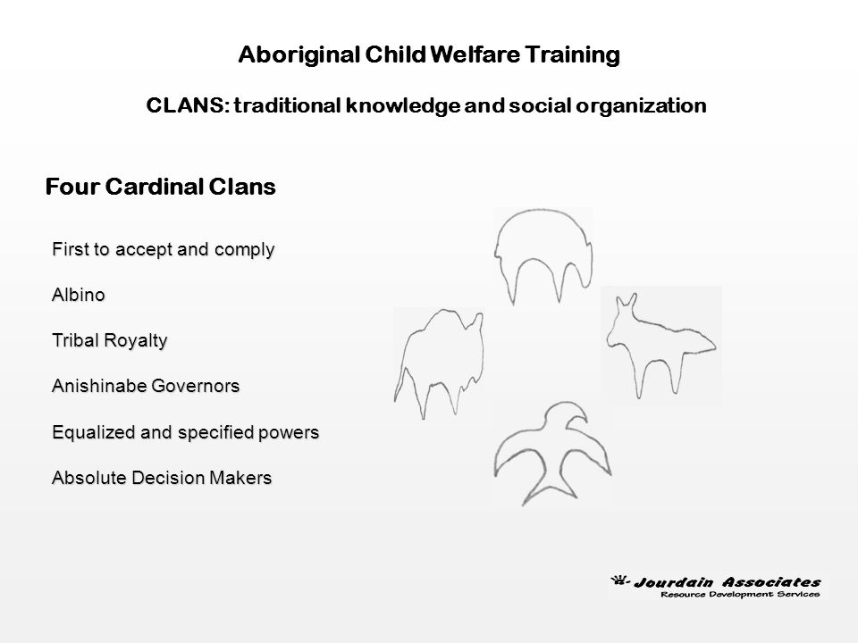 Aboriginal Child Welfare Training PEMS: primordial traditional knowledge and human composition Four Primordial Parts MIND EMOTION SPIRIT B O D Y