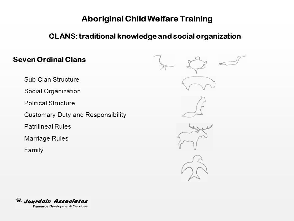 Aboriginal Child Welfare Training Seven Ordinal Clans Sub Clan Structure Social Organization Political Structure Customary Duty and Responsibility Patrilineal Rules Marriage Rules Family CLANS: traditional knowledge and social organization