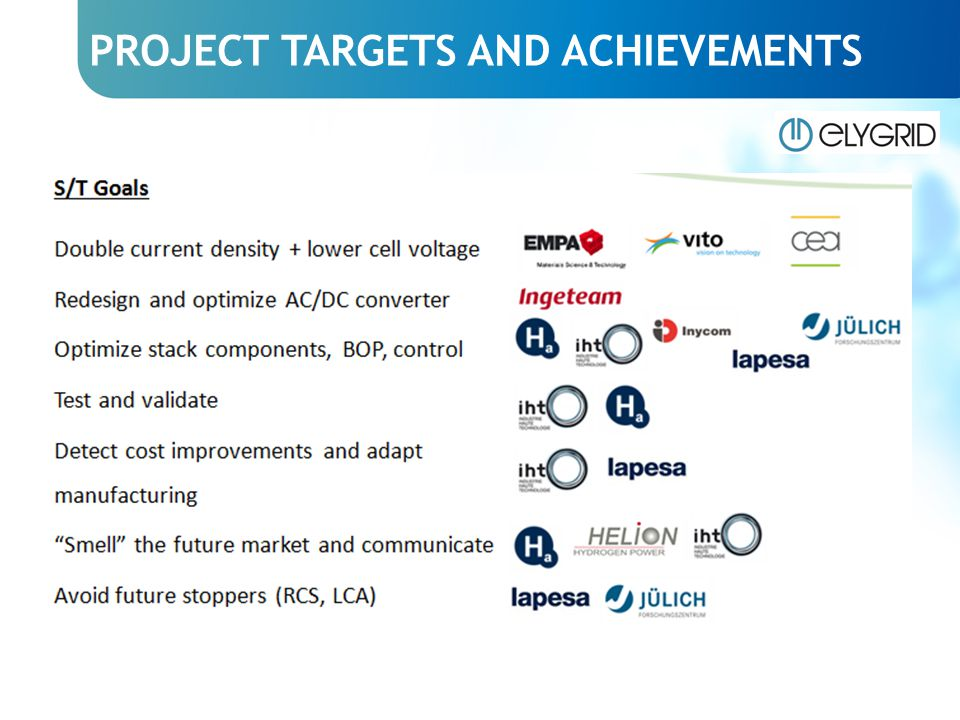 PROJECT TARGETS AND ACHIEVEMENTS