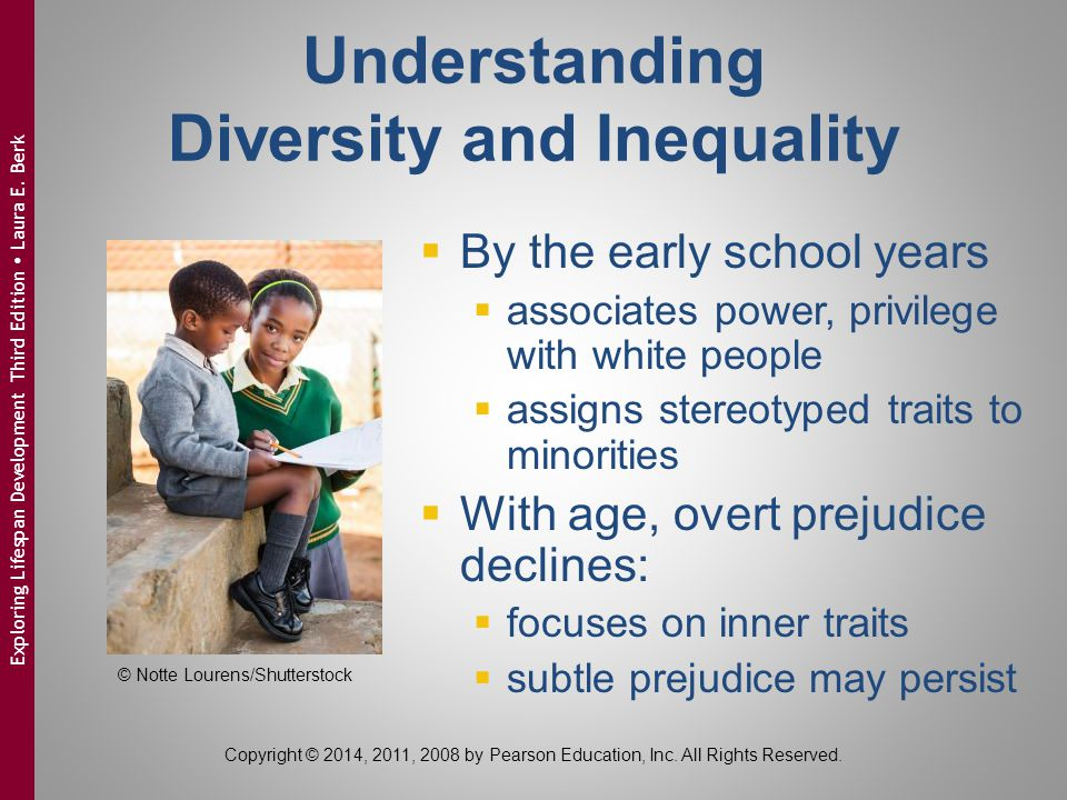 Understanding Diversity and Inequality  By the early school years  associates power, privilege with white people  assigns stereotyped traits to min