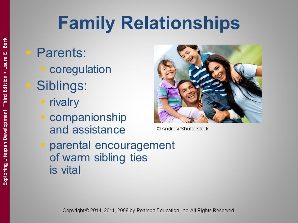 Family Relationships  Parents:  coregulation  Siblings:  rivalry  companionship and assistance  parental encouragement of warm sibling ties is v