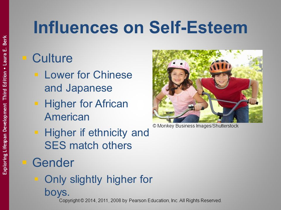 Role of Parenting in Self-Esteem  Authoritative style is best  Risks of controlling parenting: low self- esteem, aggression, and antisocial behavior  Risks of indulgent parenting: unrealistically high self-esteem, lashing out at challenges to overblown self- images  Encourage worthwhile goal-setting to boost self-esteem Copyright © 2014, 2011, 2008 by Pearson Education, Inc.