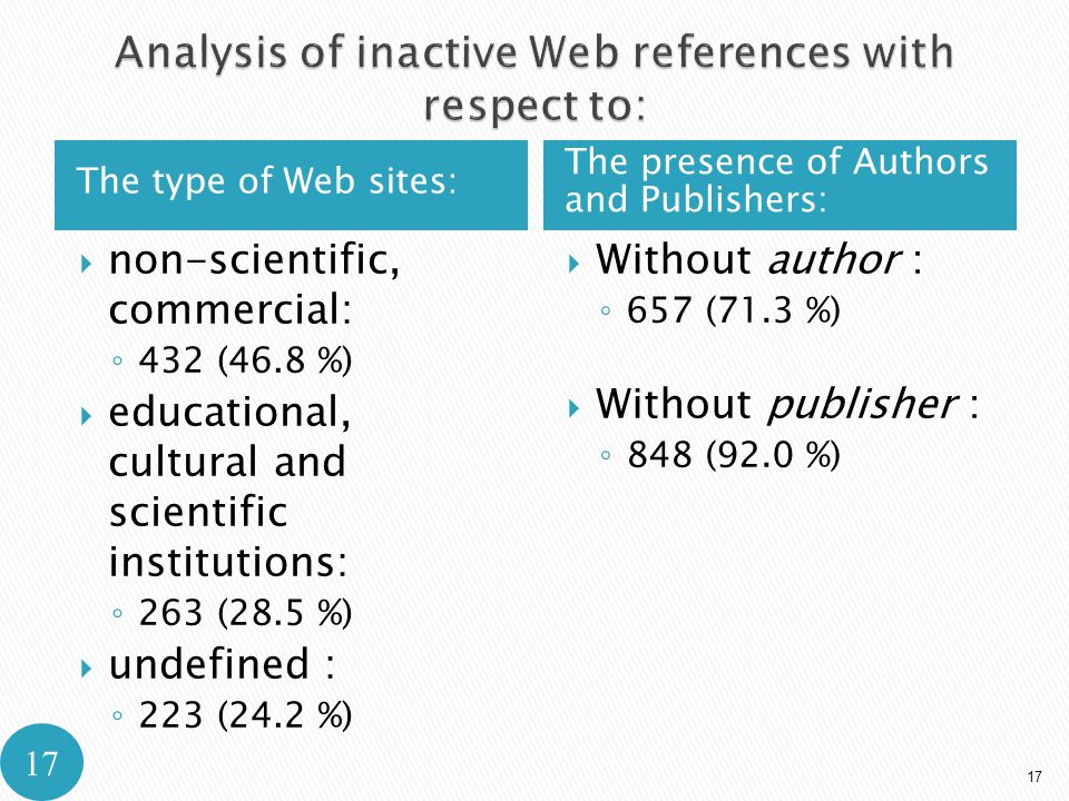 The type of Web sites: The presence of Authors and Publishers:  non-scientific, commercial: ◦ 432 (46.8 %)  educational, cultural and scientific ins