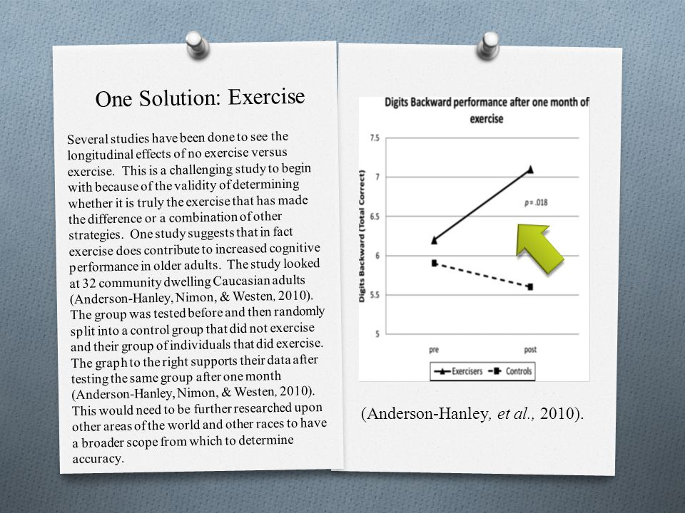 One Solution: Exercise Several studies have been done to see the longitudinal effects of no exercise versus exercise.