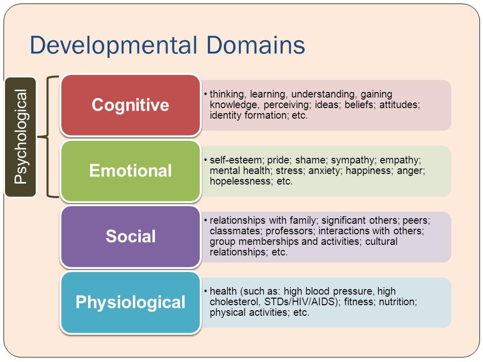 Developmental Domains thinking, learning, understanding, gaining knowledge, perceiving; ideas; beliefs; attitudes; identity formation; etc.