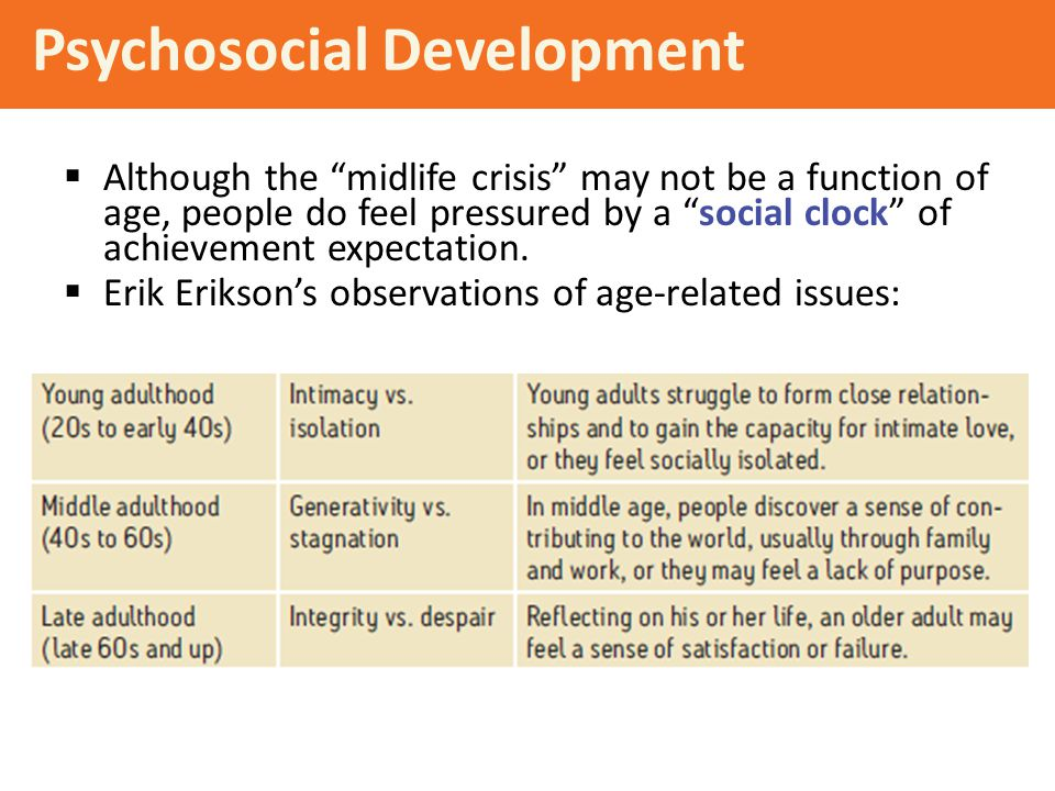 """Psychosocial Development  Although the """"midlife crisis"""" may not be a function of age, people do feel pressured by a """"social clock"""" of achievement exp"""