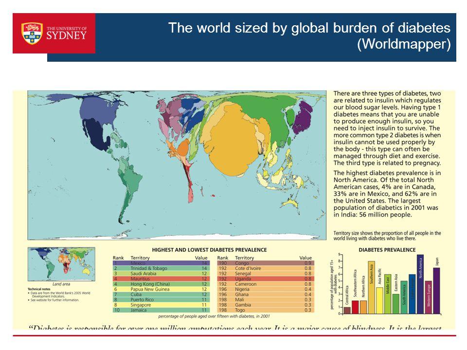The world sized by global burden of diabetes (Worldmapper)