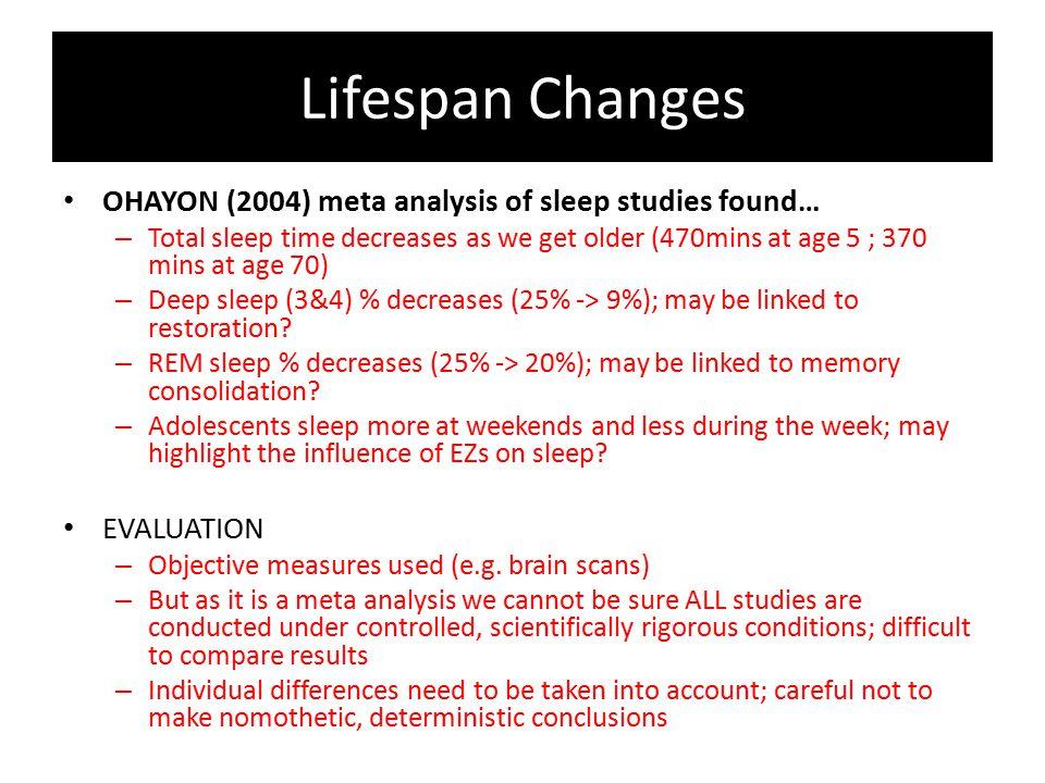 Lifespan Changes OHAYON (2004) meta analysis of sleep studies found… – Total sleep time decreases as we get older (470mins at age 5 ; 370 mins at age