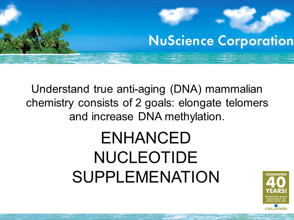 Understand true anti-aging (DNA) mammalian chemistry consists of 2 goals: elongate telomers and increase DNA methylation. ENHANCED NUCLEOTIDE SUPPLEME