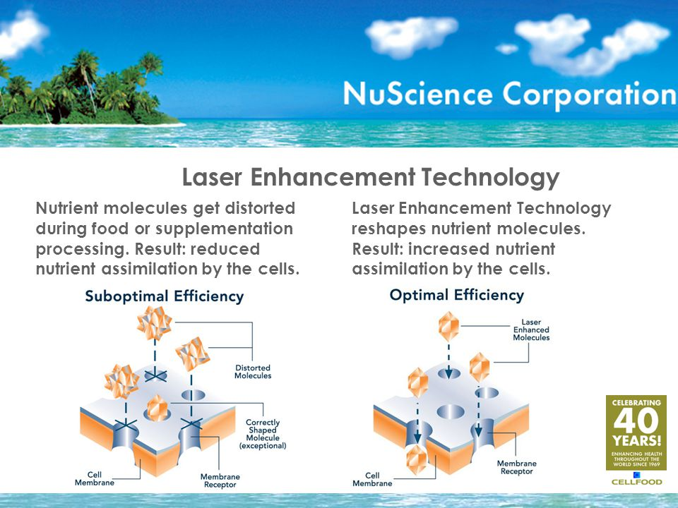 Laser Enhancement Technology Nutrient molecules get distorted during food or supplementation processing. Result: reduced nutrient assimilation by the