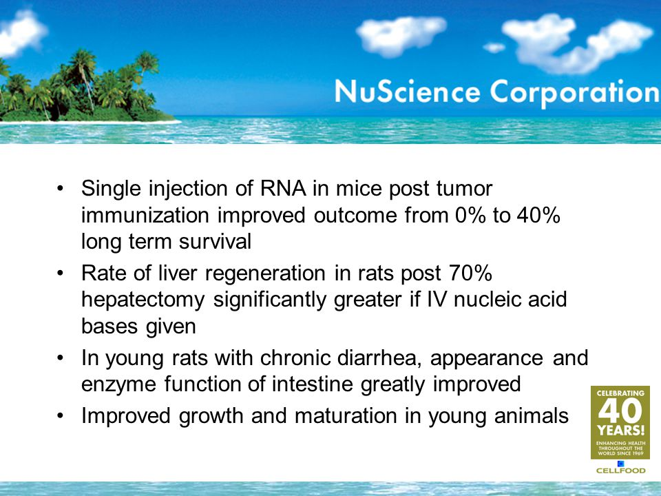 Single injection of RNA in mice post tumor immunization improved outcome from 0% to 40% long term survival Rate of liver regeneration in rats post 70%