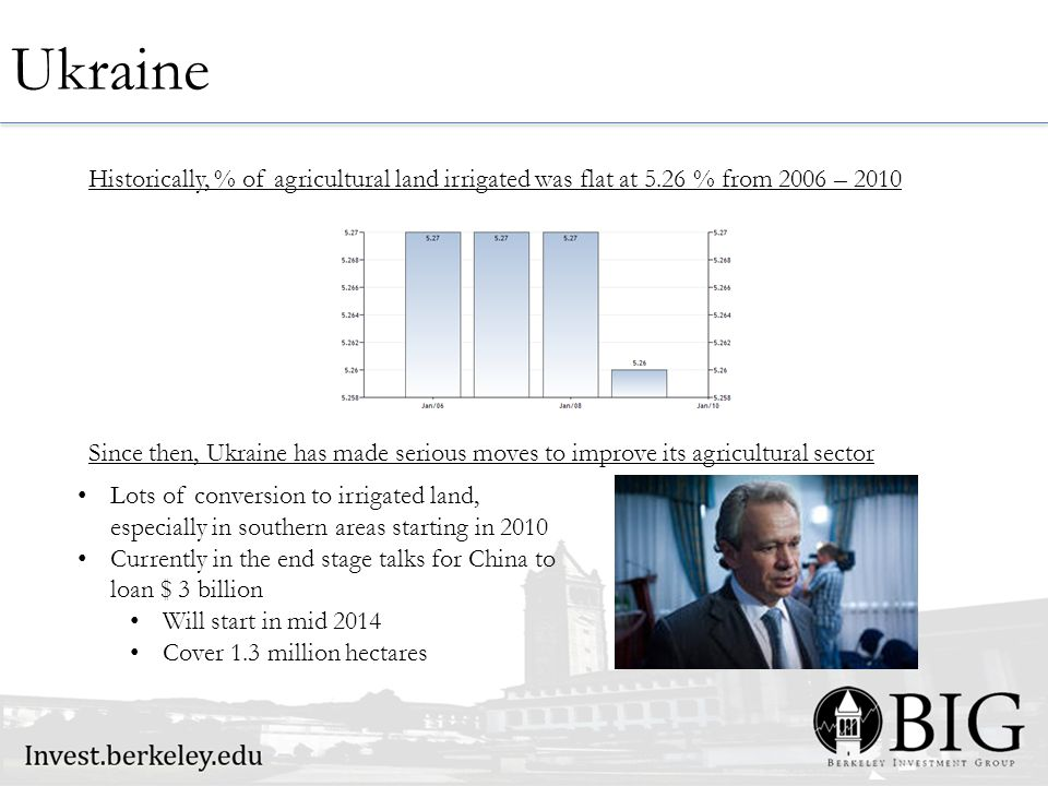 Ukraine Historically, % of agricultural land irrigated was flat at 5.26 % from 2006 – 2010 Lots of conversion to irrigated land, especially in southern areas starting in 2010 Currently in the end stage talks for China to loan $ 3 billion Will start in mid 2014 Cover 1.3 million hectares Since then, Ukraine has made serious moves to improve its agricultural sector