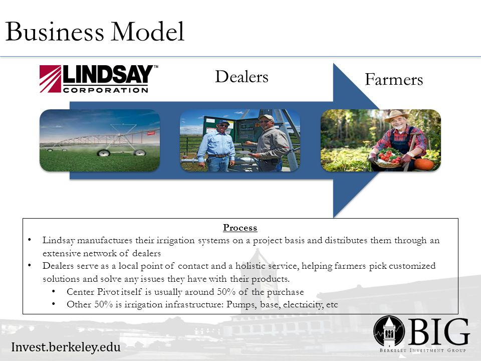 Business Model Dealers Farmers Process Lindsay manufactures their irrigation systems on a project basis and distributes them through an extensive network of dealers Dealers serve as a local point of contact and a holistic service, helping farmers pick customized solutions and solve any issues they have with their products.