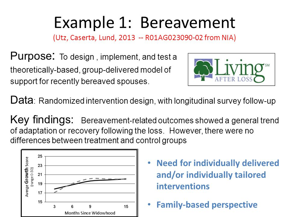 Example 1: Bereavement (Utz, Caserta, Lund, 2013 -- R01AG023090-02 from NIA) Purpose : To design, implement, and test a theoretically-based, group-delivered model of support for recently bereaved spouses.