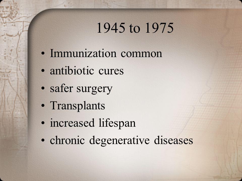 1945 to 1975 Immunization common antibiotic cures safer surgery Transplants increased lifespan chronic degenerative diseases