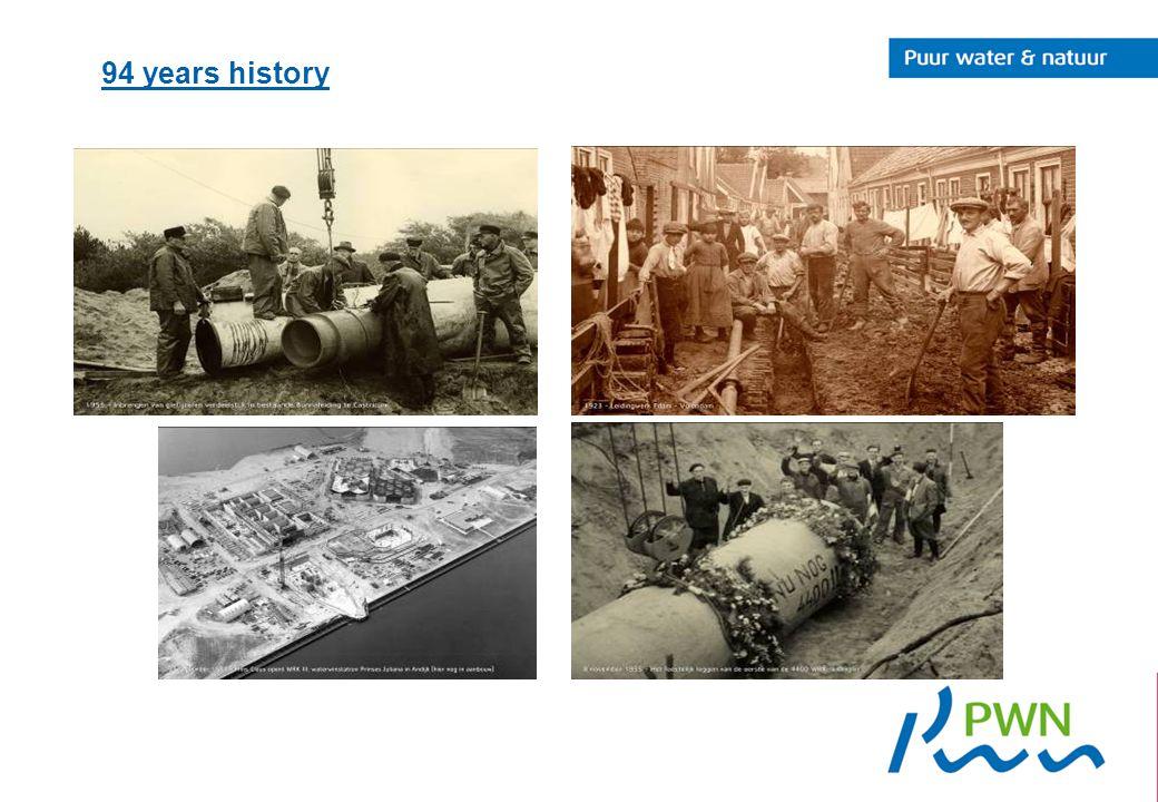 94 years history