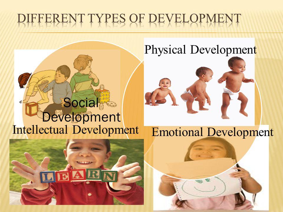 Social Development Physical Development Intellectual Development Emotional Development