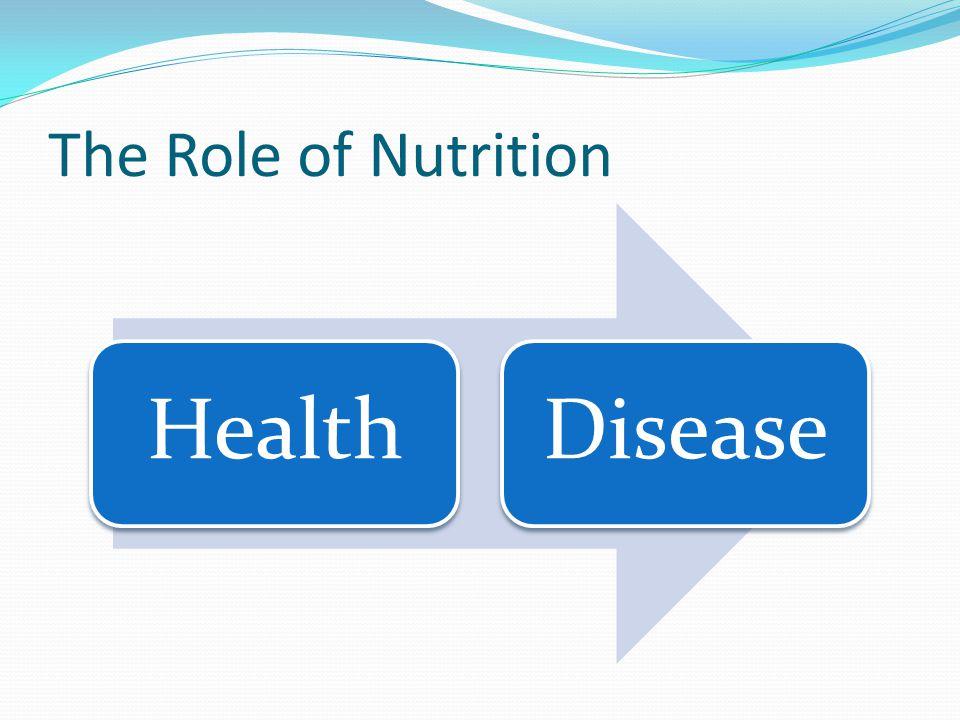 The Role of Nutrition HealthDisease