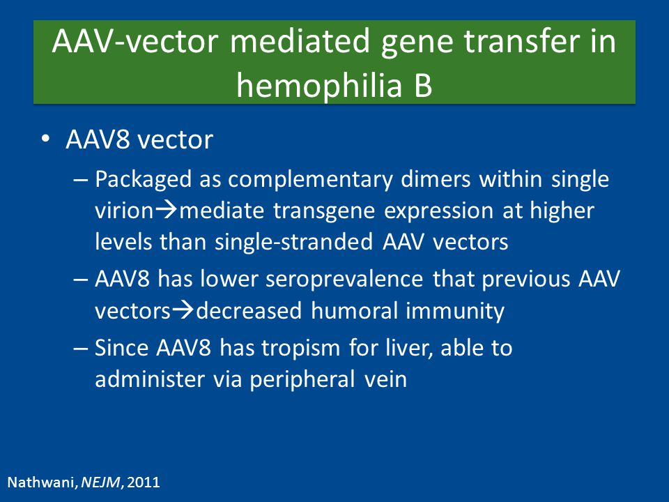 AAV-vector mediated gene transfer in hemophilia B AAV8 vector – Packaged as complementary dimers within single virion  mediate transgene expression at higher levels than single-stranded AAV vectors – AAV8 has lower seroprevalence that previous AAV vectors  decreased humoral immunity – Since AAV8 has tropism for liver, able to administer via peripheral vein Nathwani, NEJM, 2011