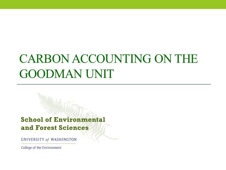30 year Management Scenarios 2009 - 2039 Management Scenario Average Annual Carbon Uptake (Mg CO2e) Average Annual Timber Revenue Range of Annual Timber Revenue 1.