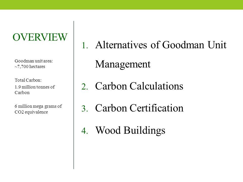 Carbon Calculations Landscape Management System (LMS) Developed by University of Washington Simulates forest growth under forest management prescriptions