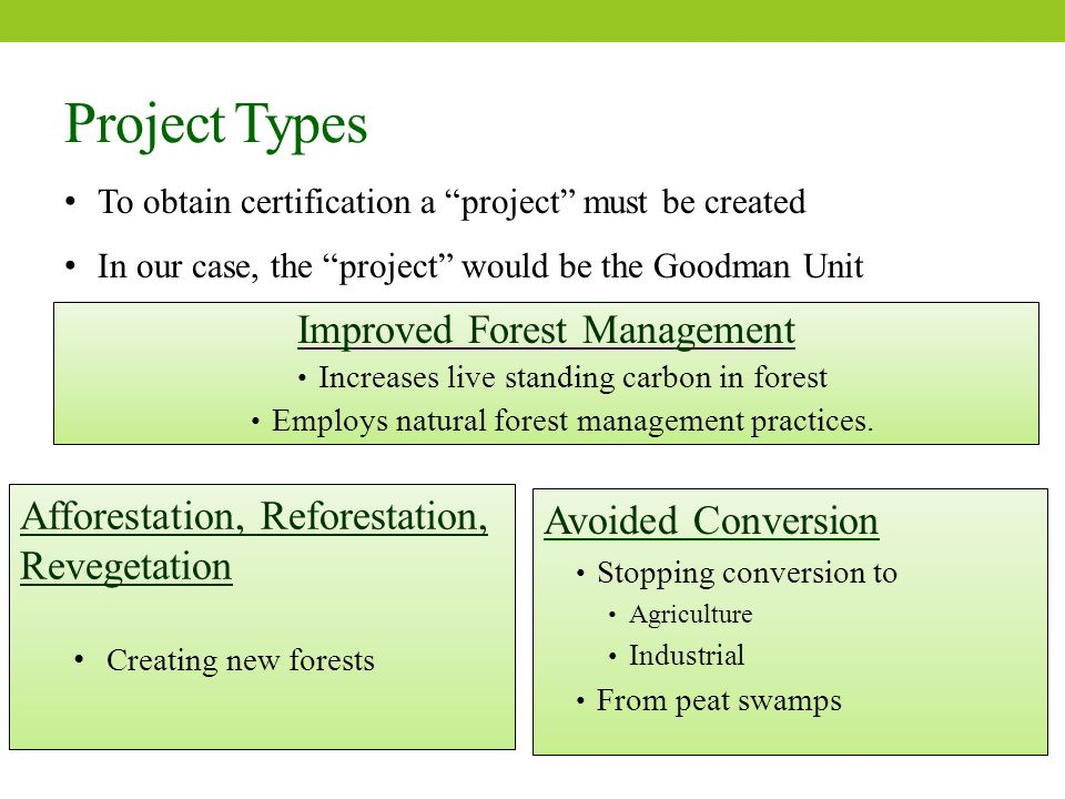 Project Types Avoided Conversion Stopping conversion to Agriculture Industrial From peat swamps Improved Forest Management Increases live standing carbon in forest Employs natural forest management practices.