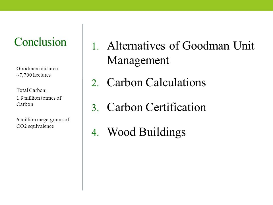 Conclusion 1. Alternatives of Goodman Unit Management 2.