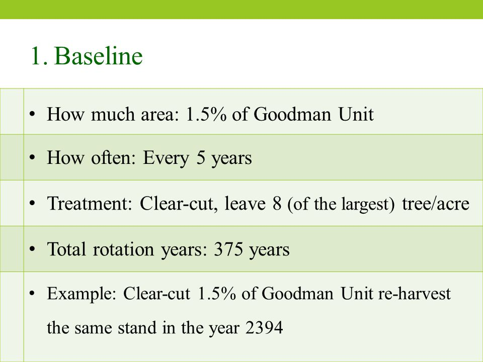 1. Baseline How much area: 1.5% of Goodman Unit How often: Every 5 years Treatment: Clear-cut, leave 8 (of the largest) tree/acre Total rotation years