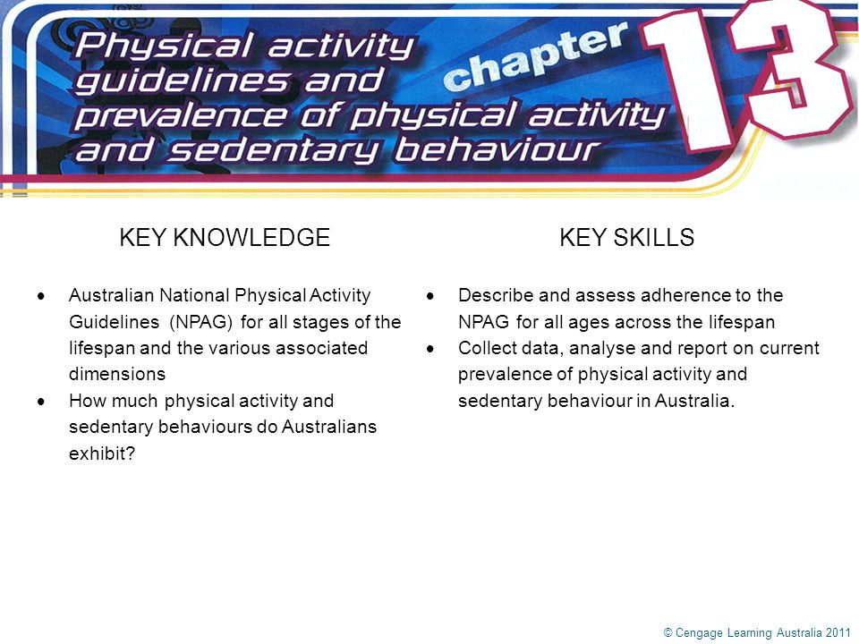 KEY KNOWLEDGEKEY SKILLS  Australian National Physical Activity Guidelines (NPAG) for all stages of the lifespan and the various associated dimensions  How much physical activity and sedentary behaviours do Australians exhibit.