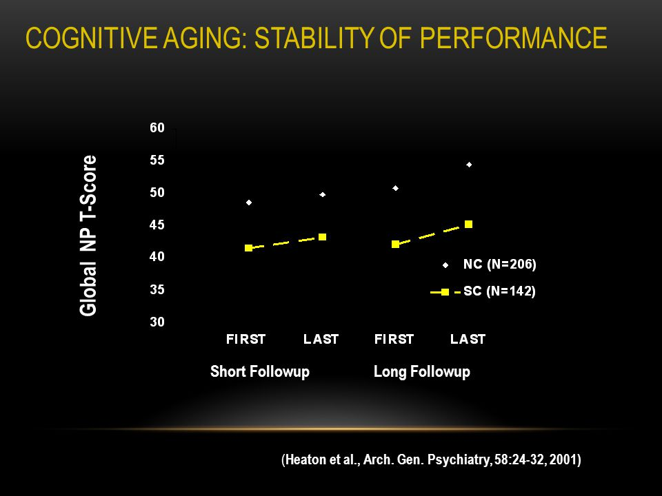 Short FollowupLong Followup Global NP T-Score COGNITIVE AGING: STABILITY OF PERFORMANCE ( Heaton et al., Arch.