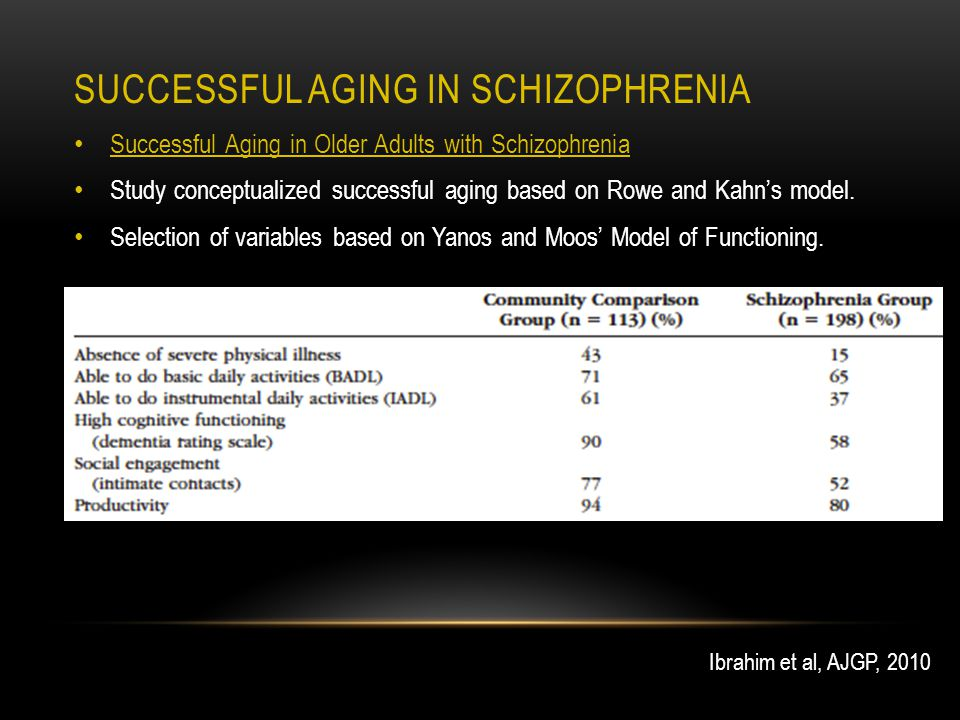 SUCCESSFUL AGING IN SCHIZOPHRENIA Successful Aging in Older Adults with Schizophrenia Study conceptualized successful aging based on Rowe and Kahn's model.