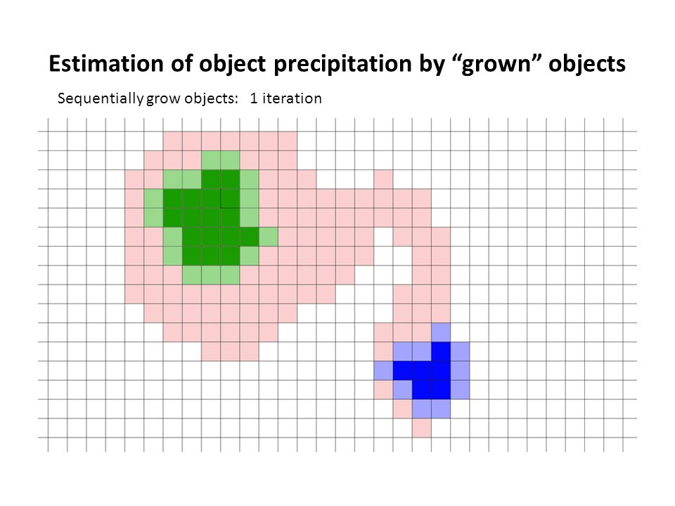 Sequentially grow objects: 1 iteration