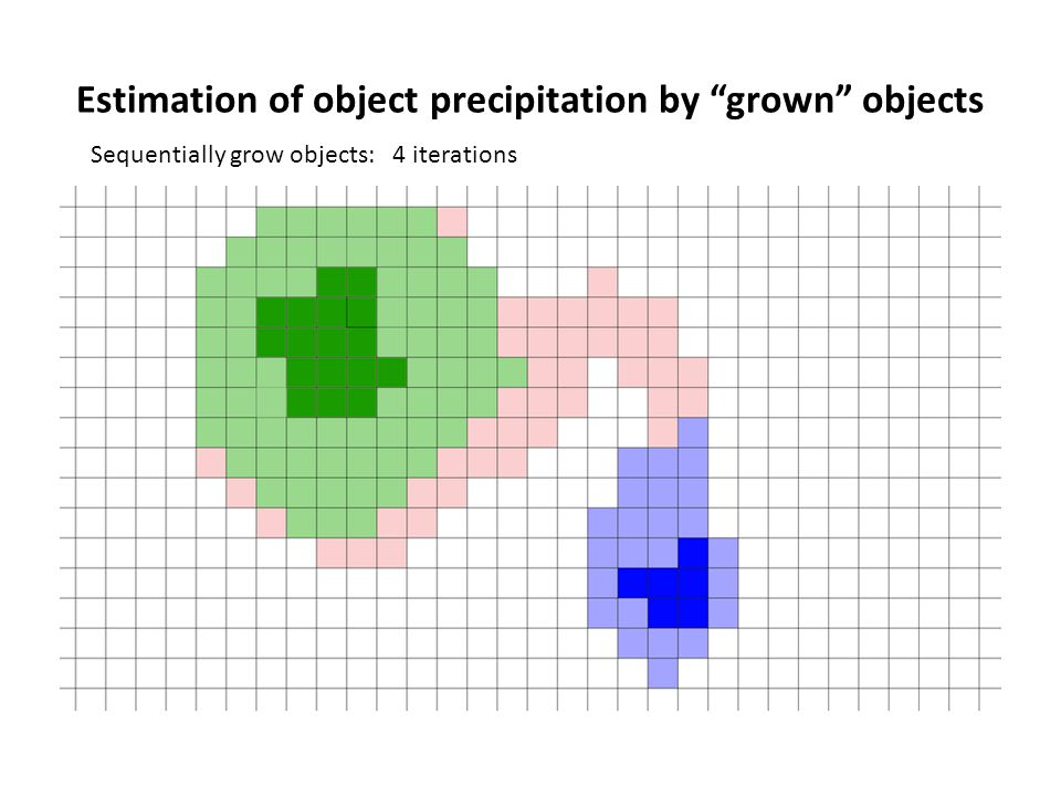 Estimation of object precipitation by grown objects Sequentially grow objects: 4 iterations