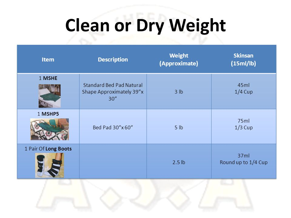 Clean or Dry Weight