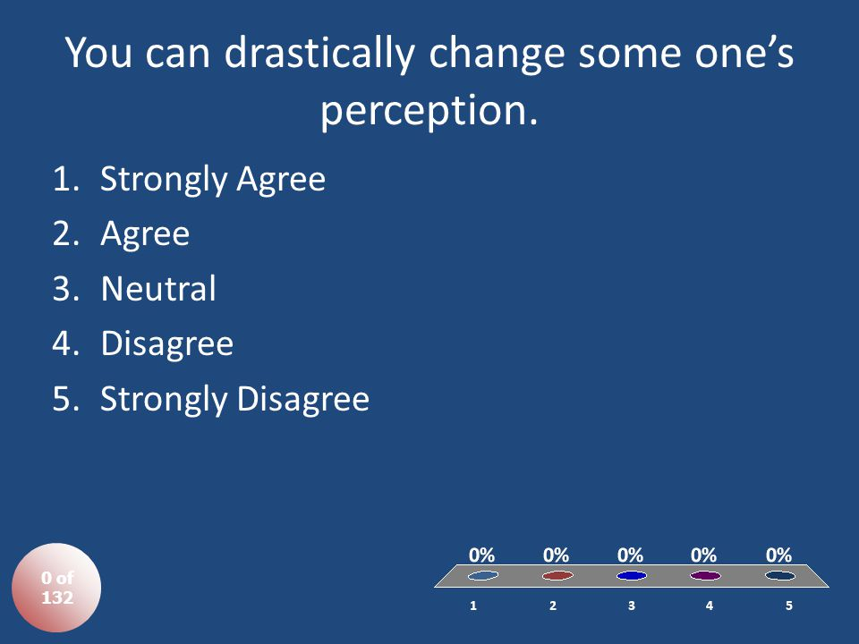 You can drastically change some one's perception. 1.Strongly Agree 2.Agree 3.Neutral 4.Disagree 5.Strongly Disagree 0 of 132