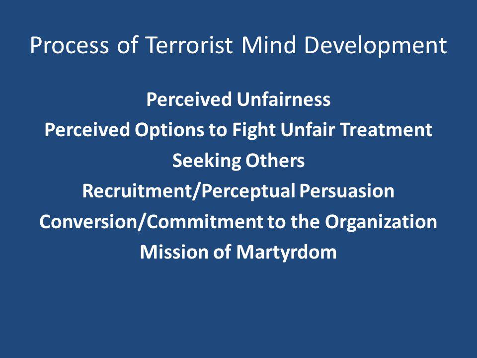 Process of Terrorist Mind Development Perceived Unfairness Perceived Options to Fight Unfair Treatment Seeking Others Recruitment/Perceptual Persuasio