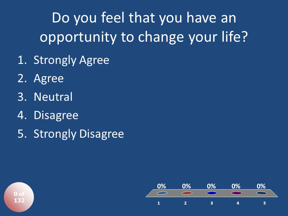 Do you feel that you have an opportunity to change your life? 1.Strongly Agree 2.Agree 3.Neutral 4.Disagree 5.Strongly Disagree 0 of 132