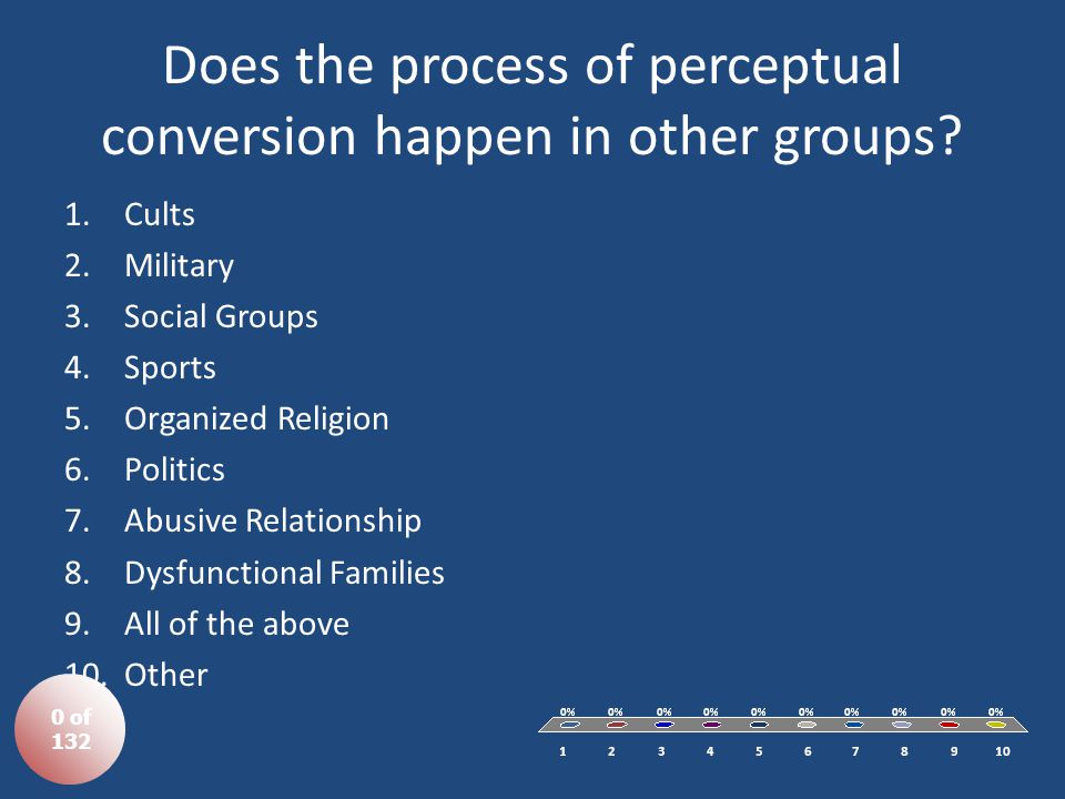 Does the process of perceptual conversion happen in other groups? 1.Cults 2.Military 3.Social Groups 4.Sports 5.Organized Religion 6.Politics 7.Abusiv