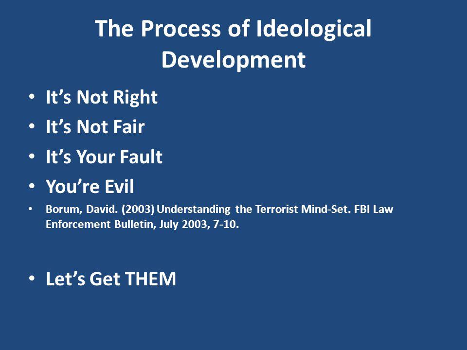 The Process of Ideological Development It's Not Right It's Not Fair It's Your Fault You're Evil Borum, David.