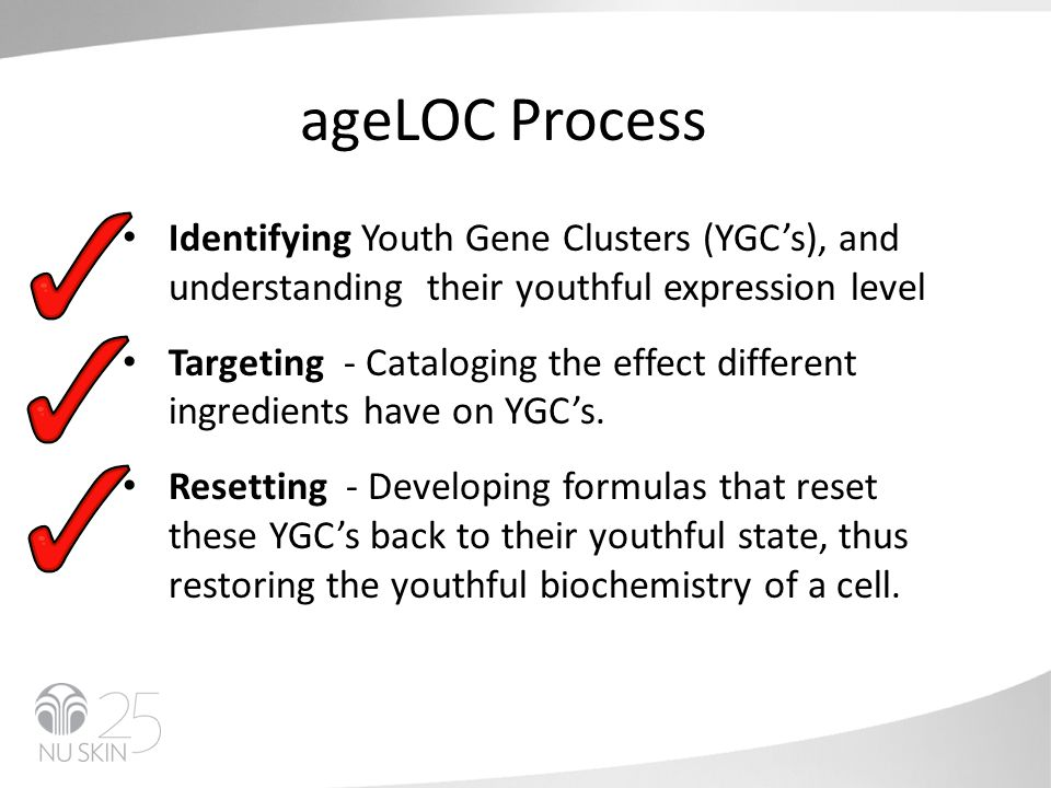 ageLOC Process Identifying Youth Gene Clusters (YGC's), and understanding their youthful expression level Targeting - Cataloging the effect different ingredients have on YGC's.