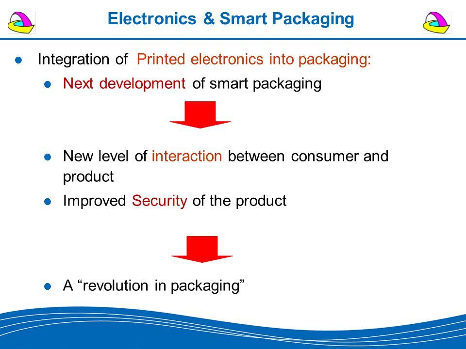Electronics & Smart Packaging Integration of Printed electronics into packaging: Next development of smart packaging New level of interaction between