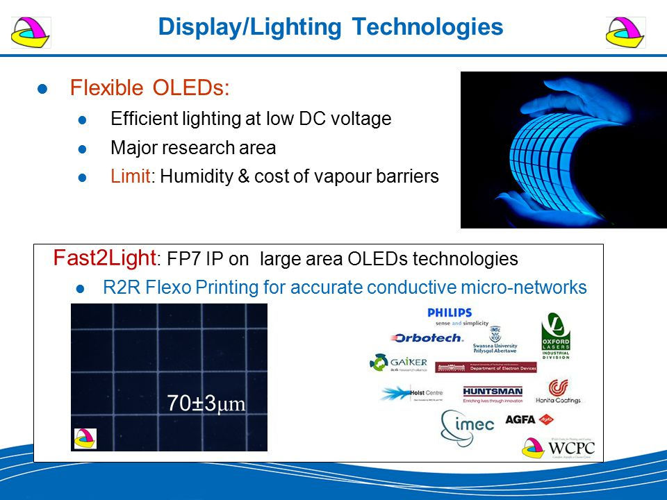 Display/Lighting Technologies Flexible OLEDs: Efficient lighting at low DC voltage Major research area Limit: Humidity & cost of vapour barriers General Electric Fast2Light : FP7 IP on large area OLEDs technologies R2R Flexo Printing for accurate conductive micro-networks 70±3 μm