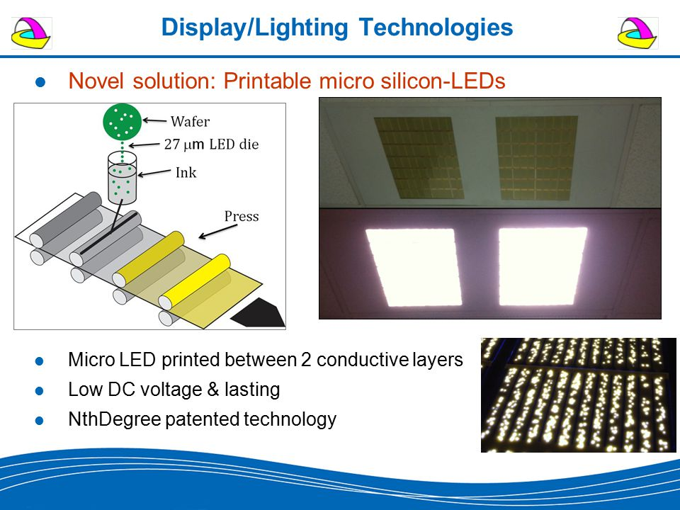 Display/Lighting Technologies Novel solution: Printable micro silicon-LEDs Micro LED printed between 2 conductive layers Low DC voltage & lasting NthD