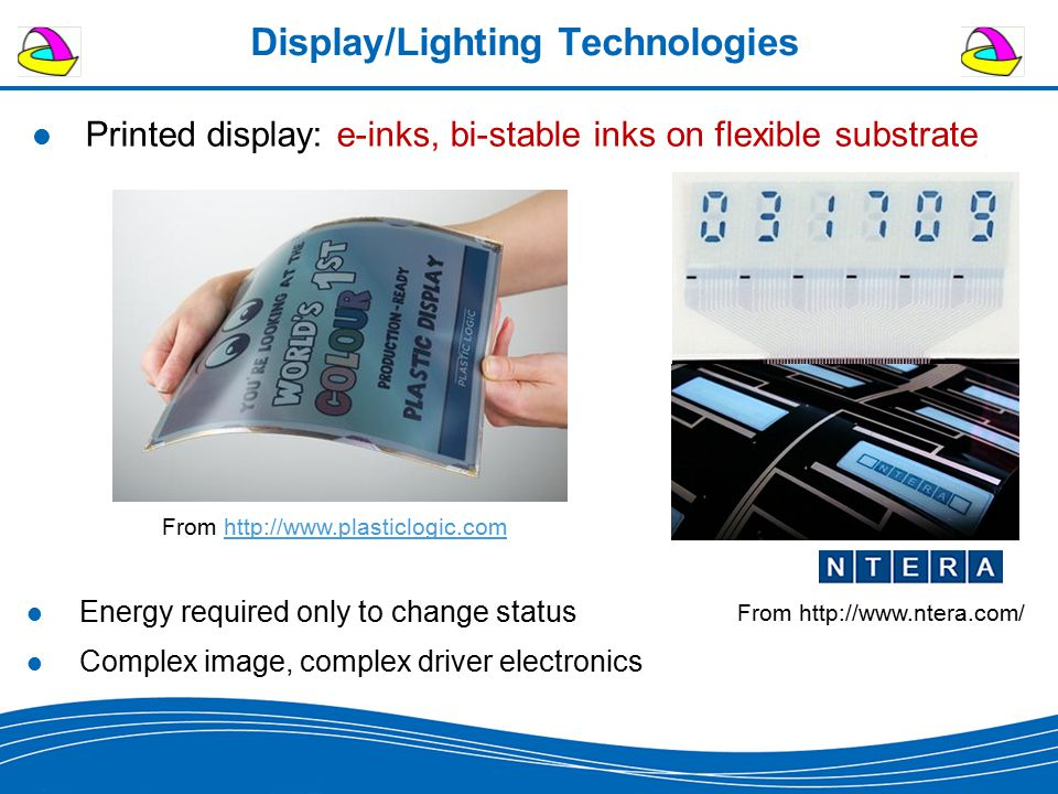 Display/Lighting Technologies Printed display: e-inks, bi-stable inks on flexible substrate Energy required only to change status Complex image, complex driver electronics From http://www.ntera.com/ From http://www.plasticlogic.comhttp://www.plasticlogic.com