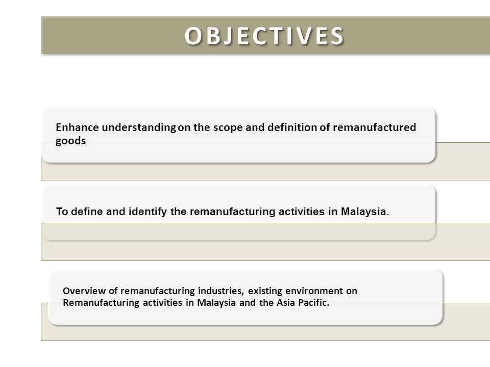 OBJECTIVESOBJECTIVES To define and identify the remanufacturing activities in Malaysia.