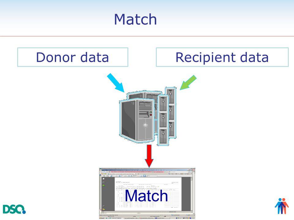Donor dataRecipient data Match