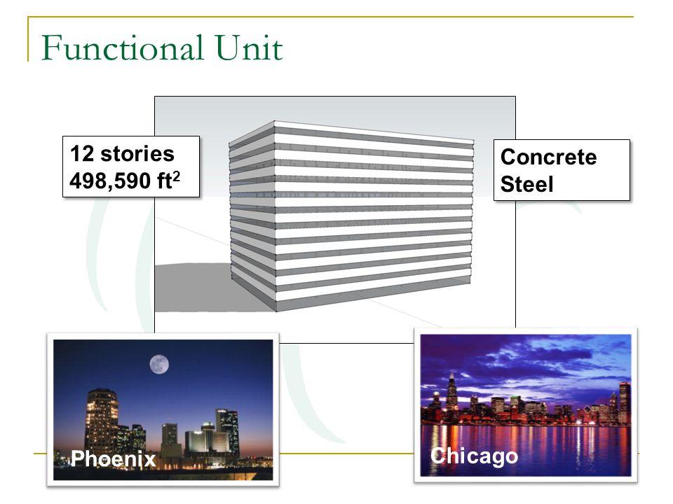 Functional Unit Phoenix Chicago 12 stories 498,590 ft 2 12 stories 498,590 ft 2 Concrete Steel Concrete Steel