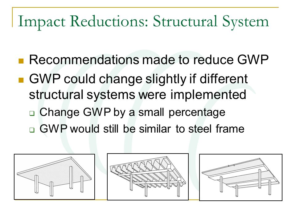 Impact Reductions: Structural System Recommendations made to reduce GWP GWP could change slightly if different structural systems were implemented  Change GWP by a small percentage  GWP would still be similar to steel frame